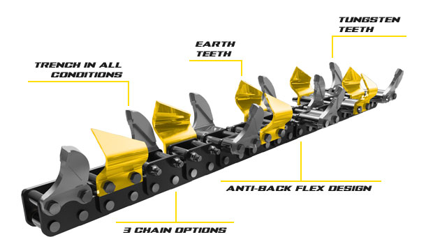 trencher  scava trinceee Features-benefits-trencher-chains