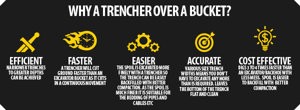 Why a trencher over a bucket - Digga Europe